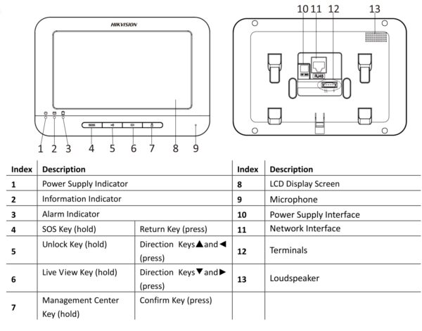 DS-KH2610-L appearance and interfaces