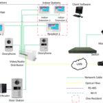 DS-KV8202_IM typical application